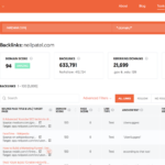Backlinks: Your Free Link Analysis Tool